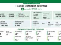 Bollettino regionale Lombardia del 12 luglio, tutti i dati