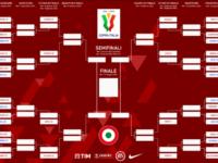 La Coppa Italia 2021-2022: rischio Bologna agli ottavi e Napoli ai quarti